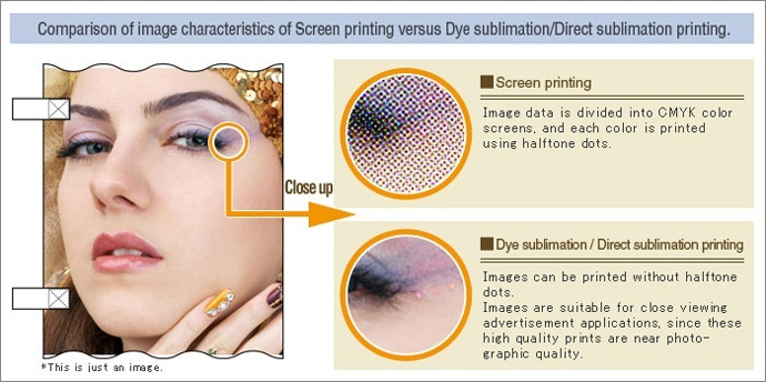 Comparison of image characteristics of Screen printing versus Dye sublimation/Direct sublimation printing.