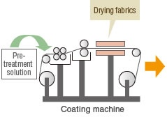 Direct dye sublimation print1